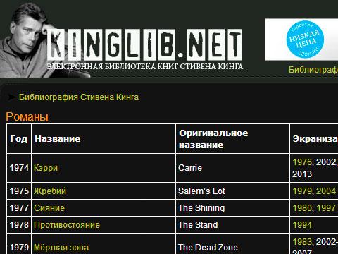 Нововведения на сайте (декабрь 2013)